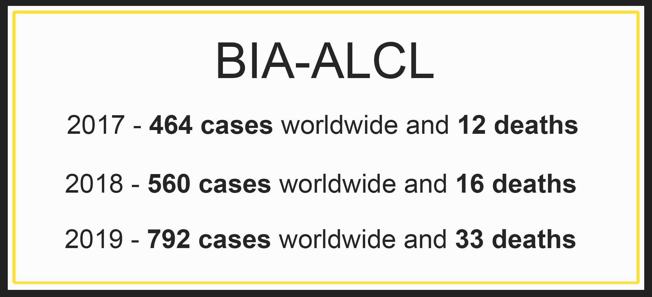 2019 Memorial BIA-ALCL cases.jpg